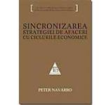 Sincronizarea strategiei de afaceri cu ciclurile economice