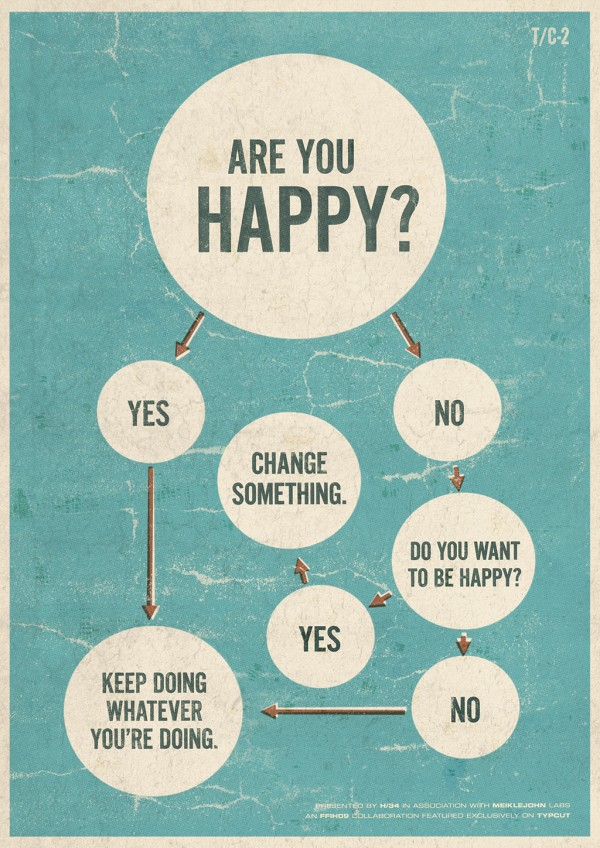 Are You Happy? - Poza 1