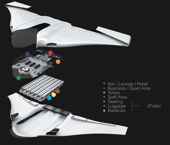 Sistemul Horizon usureaza transportul aerian - Poza 5