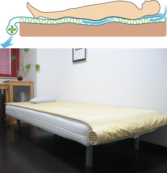 Pentru confort - pat cu aer conditionat - Poza 2