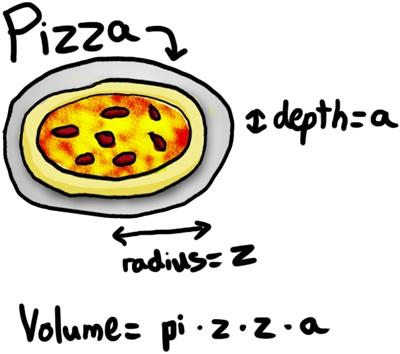 Care este volumul unei pizza?