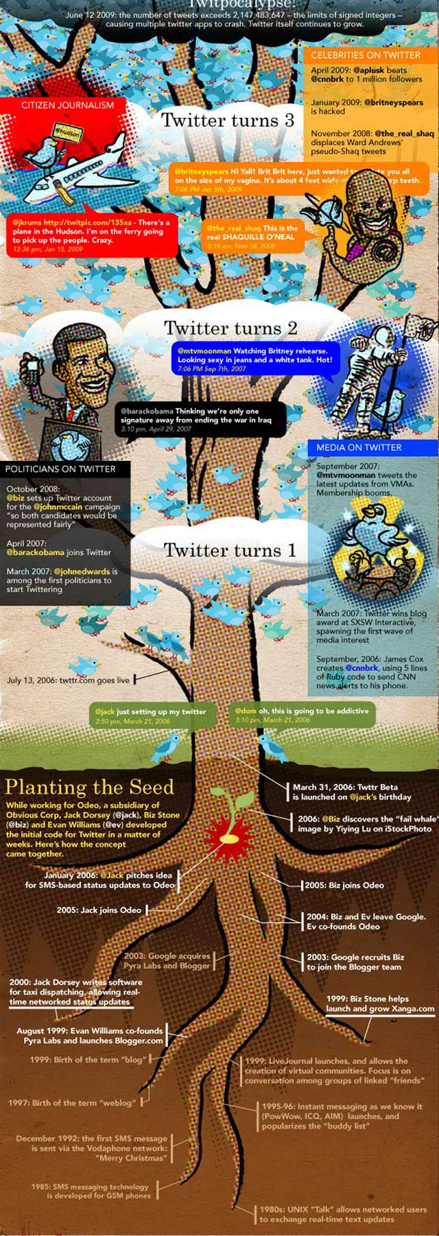 The Story of Twitter - Poza 1