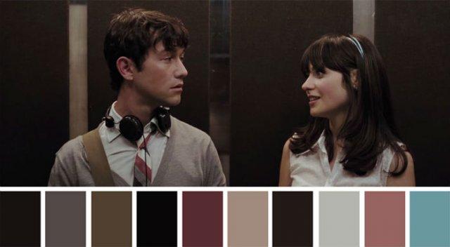 Culorile celor mai indragite filme - Poza 15